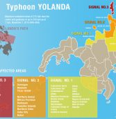 With lessons learned from Sendong and Pablo, Mindanao prepares for Yolanda