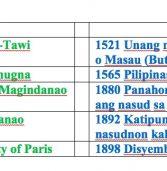 ANGAY-ANGAY LANG: Banwa ko, Mindanao: a forum on nationalism through Mindanao Culture·